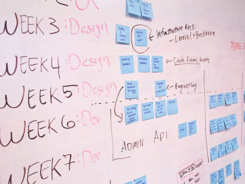 Is Project Management System Only for Projects?